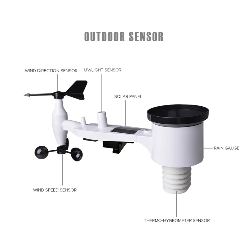 3G WCDMA network automatic meteorological station with Remote Monitoring App