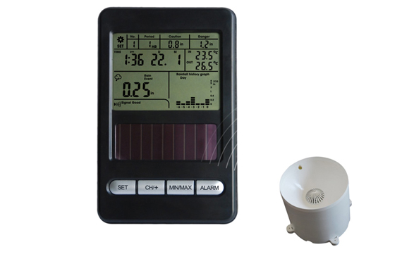 WH0545 Wireless solar powered rain gauge