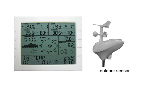 WH2300 Pro weather station with solar transmitter